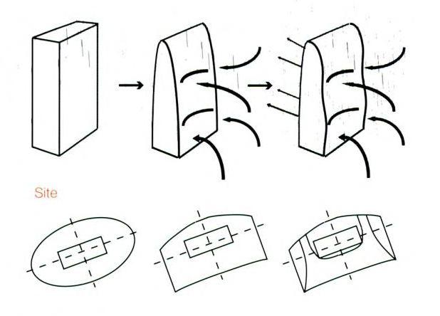 Concept_Form.JPG